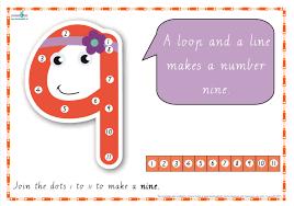 Dot To Dot Number Rhyme Charts Cursive Print