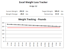 weekly weigh in charts weightlosstracker08 png