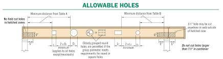 Nordic Floor Joists Hole Chart Tji Joist Span Table Iranit Co