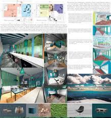 Курсовой проект Архитектура и проектирование Архитектурные  Курсовой проект