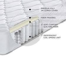 pocketed coil mattress. Modren Mattress On Pocketed Coil Mattress O
