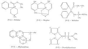 synthetic opiates list