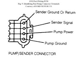 2004 ford f 150 fuse diagram michaelhannan co 2004 ford f150 46 fuse diagram f 150 fuel pump wiring best of bronco ii