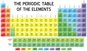 blocks of the periodic table what is periodic table p block