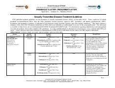 Ace Inhibitor Equivalency Chart Lab Value Monitoring Detail Document 260704 Pharmacists