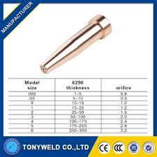 Gas Cutting Tip Gas Cutting Tip Suppliers And Manufacturers