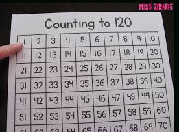 Miss Giraffes Class Building Number Sense In First Grade