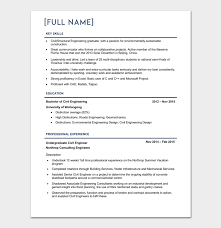 engineering resume templates. Civil Engineer Resume Template 5 Samples for Word PDF Format