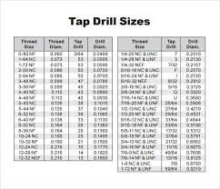 Metric Helicoil Chart Helicoil Tap Drill Chart