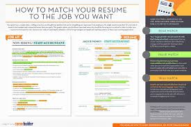 Best Resume Writing Service 2017 Unique Here S How To Use Job