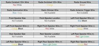 2001 vw beetle radio wiring diagram elegant 2003 vw wiring diagram 2003 Jetta Fuse Map 2001 vw beetle radio wiring diagram luxury 2001 vw jetta radio wiring diagram banksbankingfo of