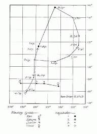 Roman Emperors Star Chart Of The Chi Rho Visible On 27