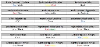 1997 civic radio wiring wire center \u2022 1996 Honda Civic Vtec at Honda Civic Speaker Wire Harness