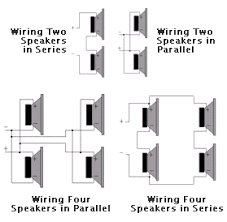 speaker wiring diagrams speaker image wiring diagram wiring speakers in series diagram wiring auto wiring diagram on speaker wiring diagrams