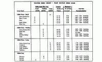 John Deere 1700 Planter Rate Chart John Deere 1700 Planter Rate Chart John Deere 1700