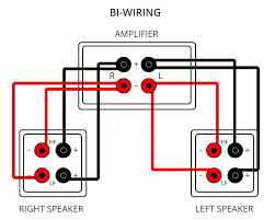 bi wiring and bi amping explained audio advice audio advice bi wiring speaker setup