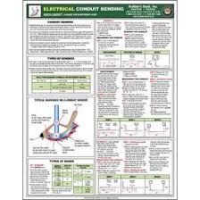 Electrical Conduit Bending Quick Card