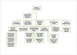 It Organization Chart Example Organizational Chart Template 17 Free Sample Example