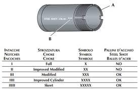 Choke Tube Diagram Wiring Diagrams