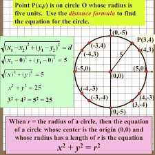 point p x y is on circle o whose radius is five units