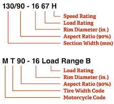 Equal Flexx Chart Equal Tire Balance Chart Bedowntowndaytona Com