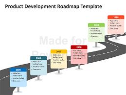 Development Roadmap Template Roadmap Infographic Template Google Search Road Map Infographics