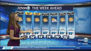 Light And Variable Winds Light And Variable Winds Expected For This Weekend With High Humidity