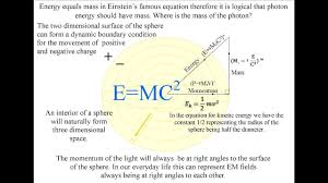 why light has no mass where is the mass of the photon