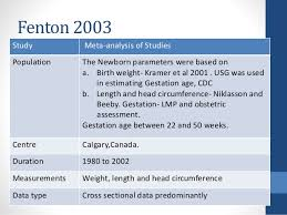Fenton Preterm Growth Chart Growth Charts In Neonates Preterm And Term
