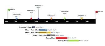 30 Gantt Chart In Word Andaluzseattle Template Example
