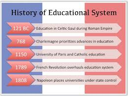 french education system history case study france