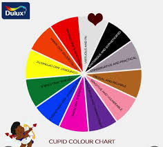 Dulux Color Chart Nigeria Dulux Nigeria Valentine Promos Win Shopping Vouchers Or
