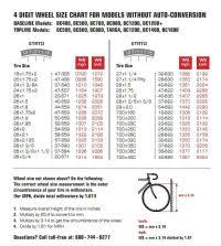 Computer Wheel Size Chart Tire Size Chart For 22 Inch Wheels 15 Tire Size Chart