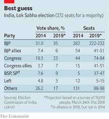 Congress Seating Chart State Of The Union Missiles Maketh The Man Nationalist Fervour Is Likely To