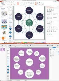 Bubble Chart Maker Flow Diagram Software Bubble Diagrams