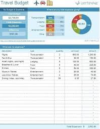 Google Spreadsheets Budget Template Monthly Budget Template Google Sheets Iamfree Club