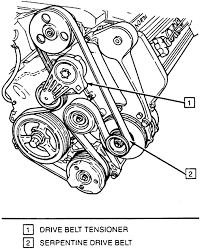 chevrolet deville serpentine belt diagram for my 1997 cadillac belt diagram for you graphic