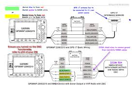 garmin nmea wiring diagram garmin image help icom not working the hull truth boating and fishing on garmin nmea 0183 wiring