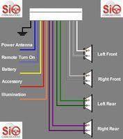 pioneer car stereo wiring harness diagram mechanic's corner Panasonic Radio Wiring Diagram how to hardwire a car stereo panasonic car radio wiring diagram