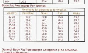 Army Body Fat Chart Male 2019