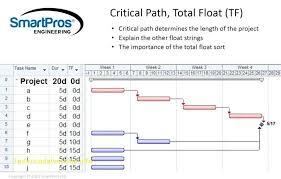 Tyrolia Binding Din Chart Ski Binding Din Chart Facebook Lay Chart
