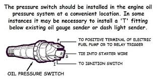 Wiring Diagram For Electric Fuel Pump Electric Fuel Pump Switch Wiring Diagram