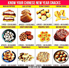 chinese new year goodies calories chart chinese new year waistline the plincco blog