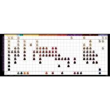 Kadus Hair Color Colour Chart
