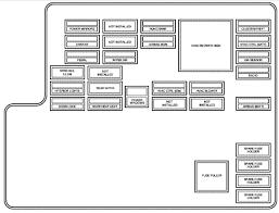 2007 dodge caliber fuse box diagram discernir net 2007 dodge caliber fuse box saturn aura (2006 2007) fuse box diagram auto genius