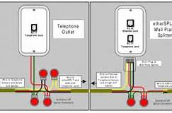 wiring diagram home phone jack wiring image wiring wiring diagram home phone jack printable images on wiring diagram home phone jack