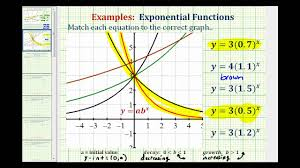 ex match exponential functions to graphs