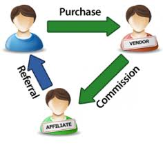 Affiliate Program with Recurring Commissions - SwissMadeMarketing