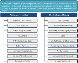 What Is Leasing Advantages And Disadvantages