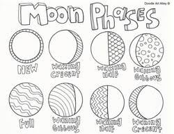 Small Picture Moon phases and solar system coloring pages MFW K Pinterest